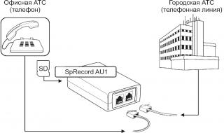Адаптер SpRecord AU1